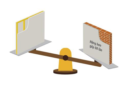 Kiến trúc sư gợi ý chọn vật liệu ngăn chia phòng