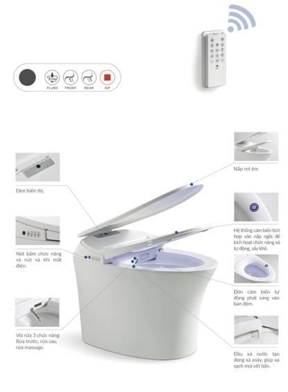 Bồn cầu vệ sinh thông minh V-Smart Viglacera: Dòng sản phẩm cao cấp với tính năng ưu việt